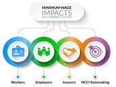 minimum wage impacts multicolored logo