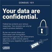 Census infogram with the titleYour data is confidential