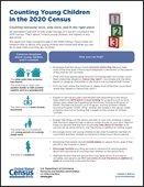 Counting Children Census Infogram